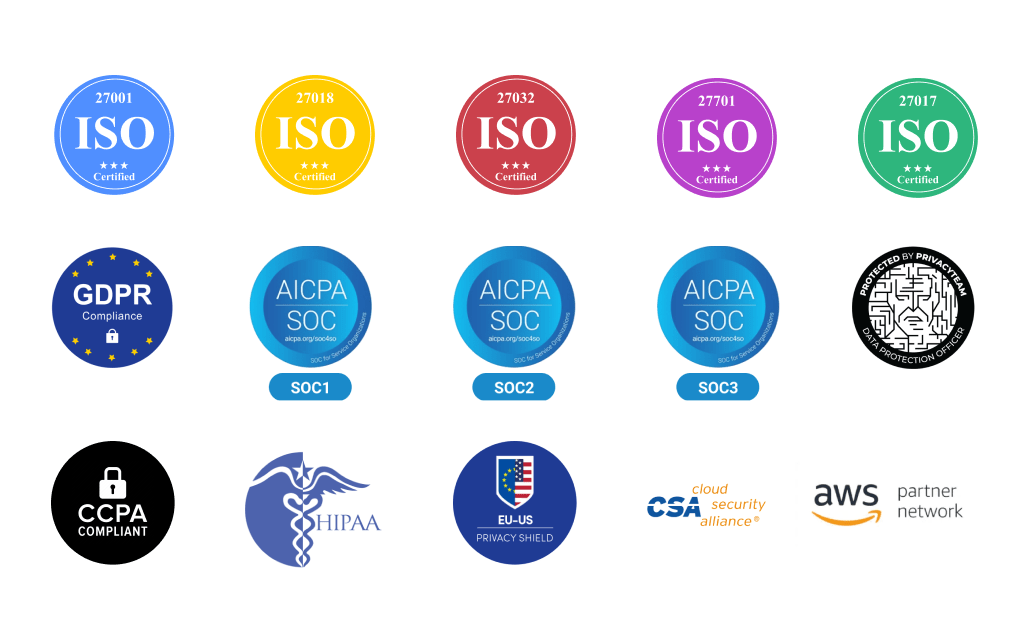 monday.com security certifications