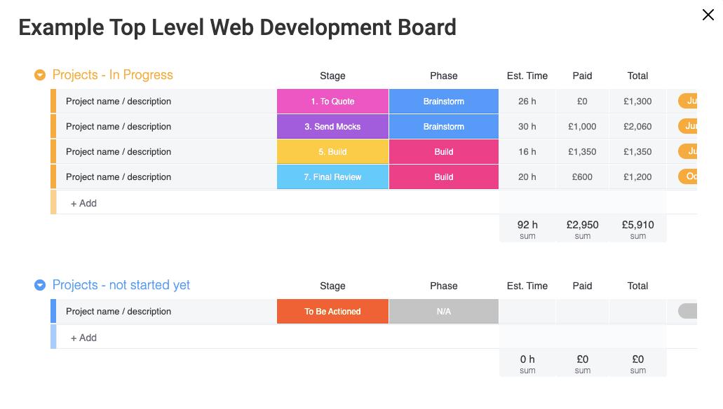 Screenshot of monday.com top level web development board