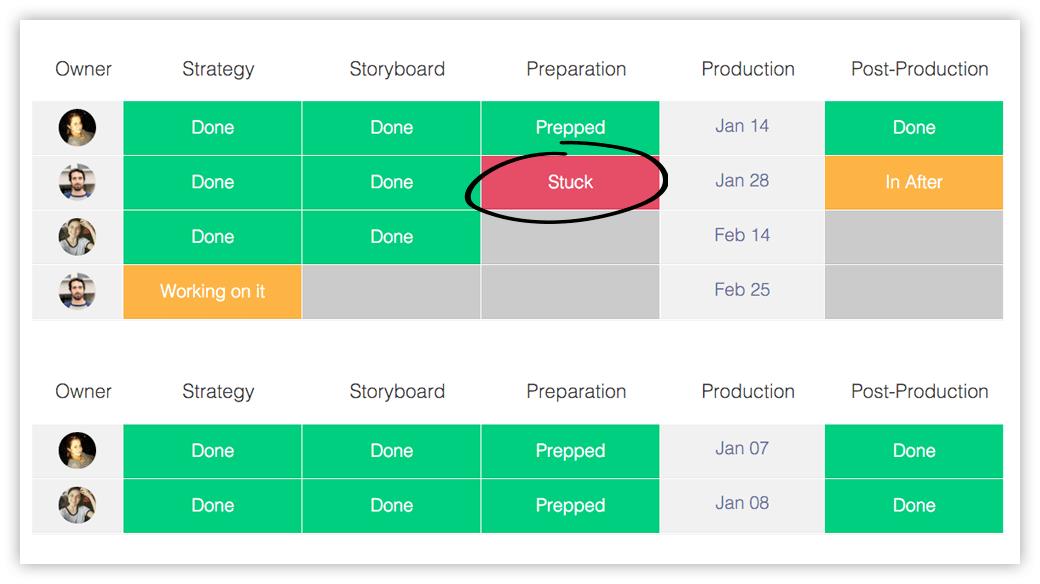 video management template