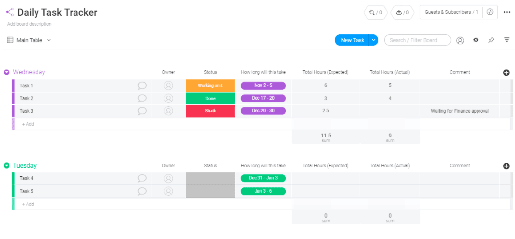 An example of a daily task tracker template.