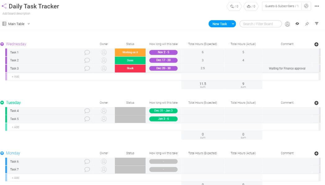 A screenshot of the daily task manager template from Monday.com.