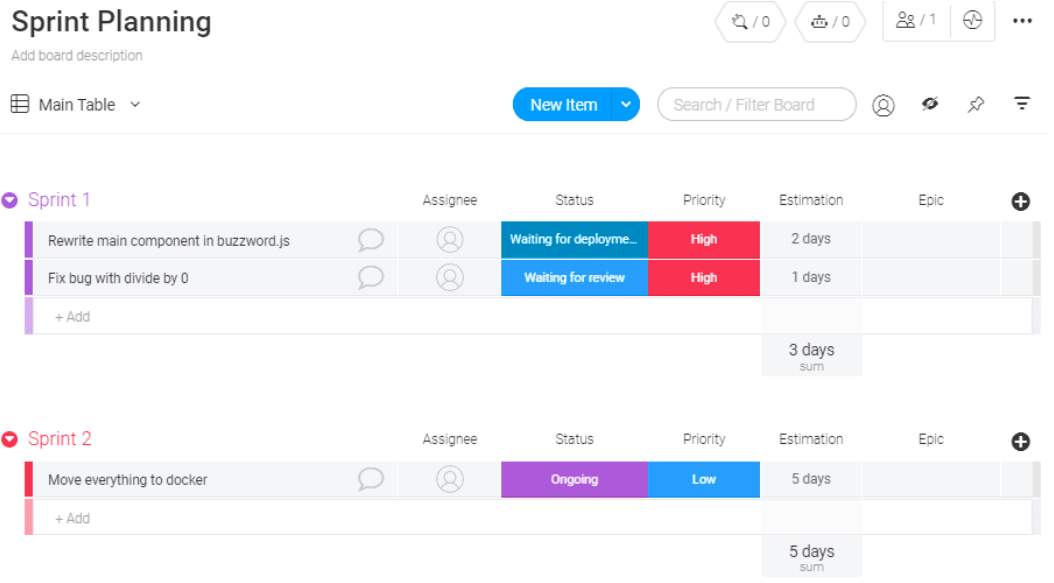 sprint planning template from monday.com