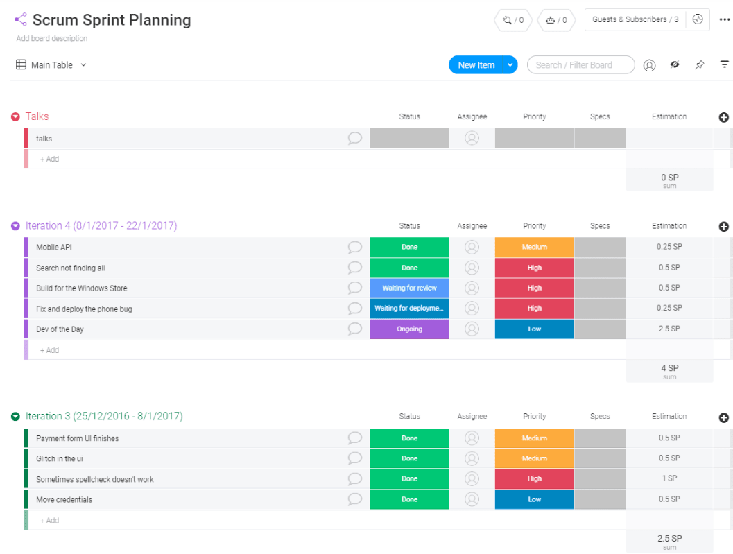 Scrum project board on monday.com