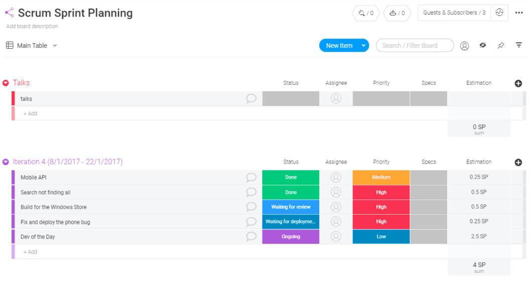 A screenshot of the sprint planning template from Monday.com.