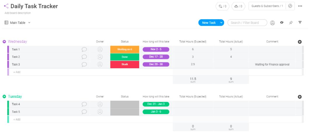 Screenshot of daily task tracker template from monday.com