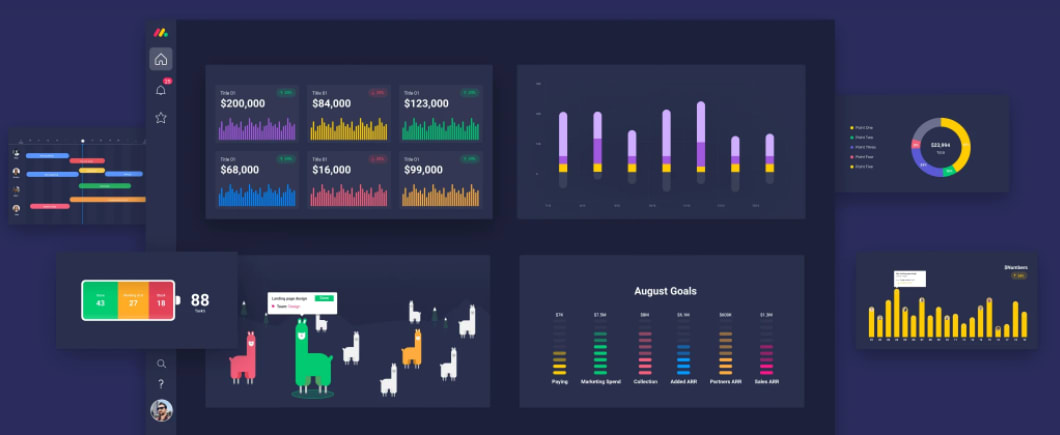 data visualization options in monda.com