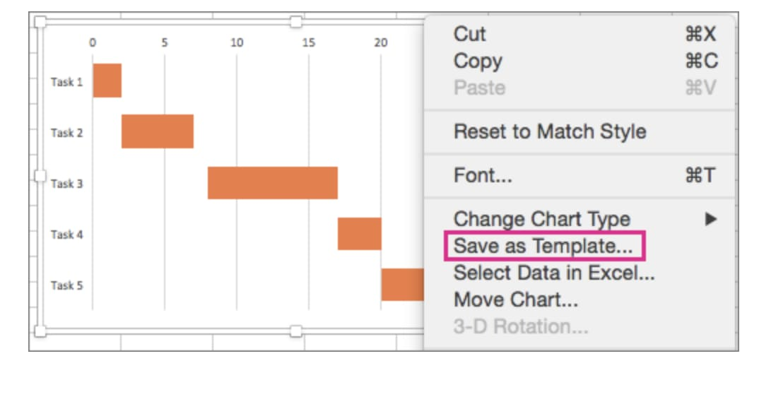 Screenshot of Excel Gantt chart showing how chart can be saved as template
