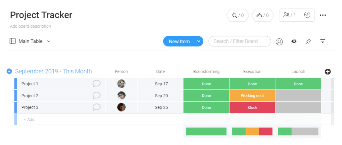 monday.com project tracker template
