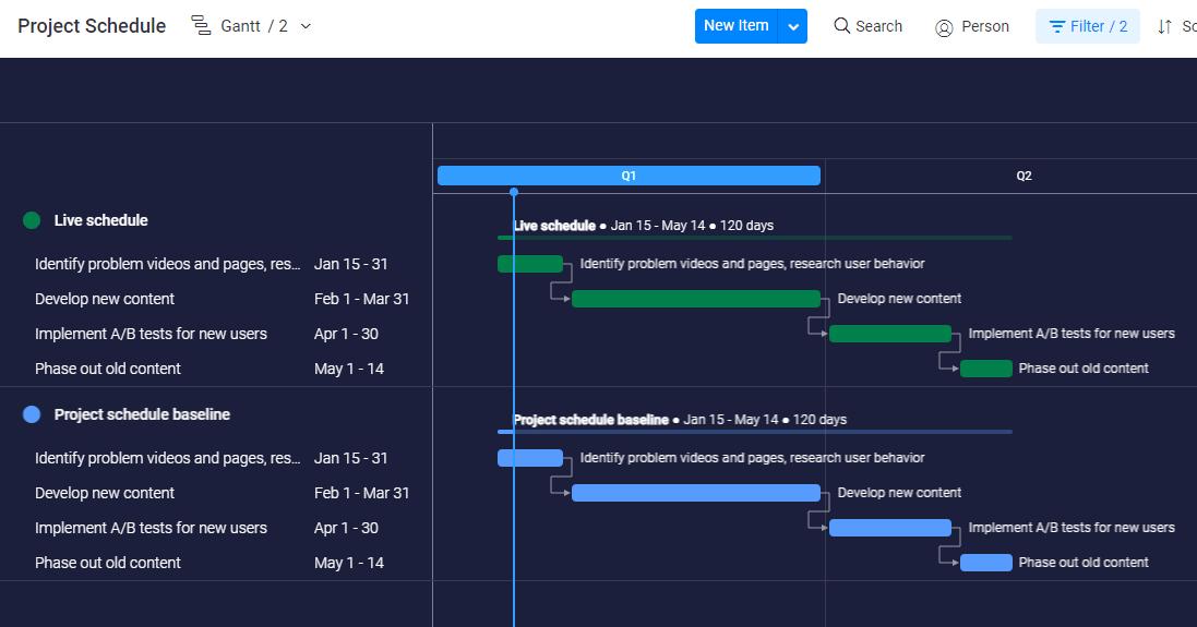 Baseline vs. live schedule Gantt chart side-by-side