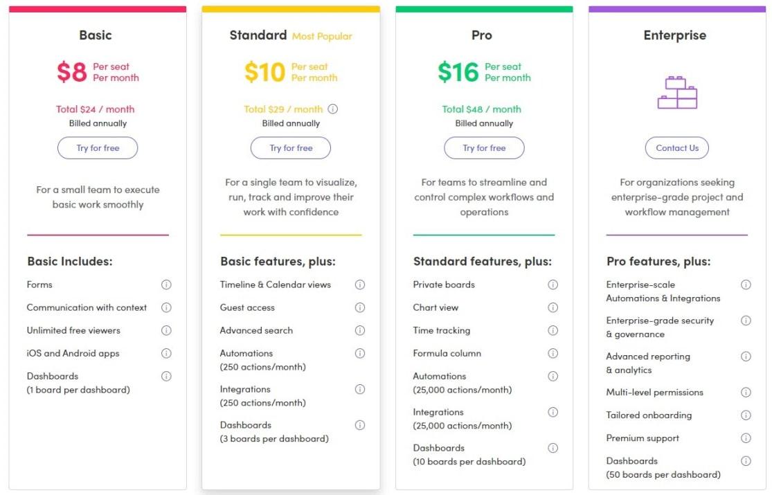 monday.com's 4 pricing plans: Basic, Standard, Pro, and Enterprise