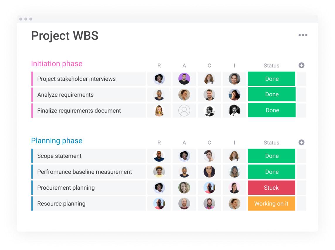 WBS board on monday.com