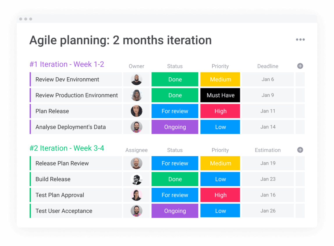 Agile project management with Scrum template from Monday.com