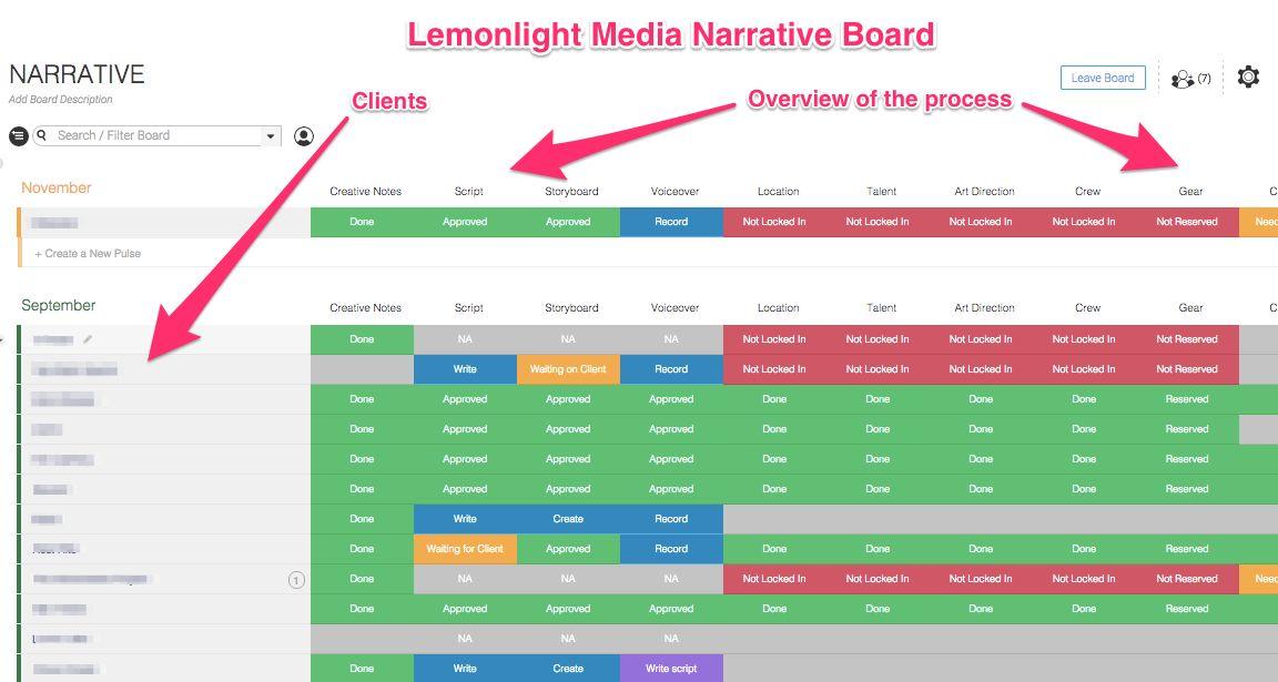 Spotlight_lemonlight_board_03