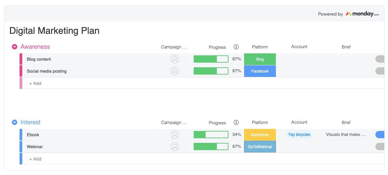 A screenshot of monday.com's digital marketing template