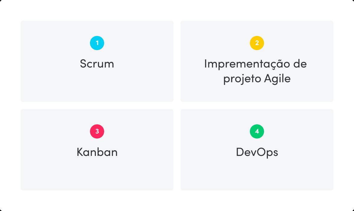 4 técnicas de implementação de projetos