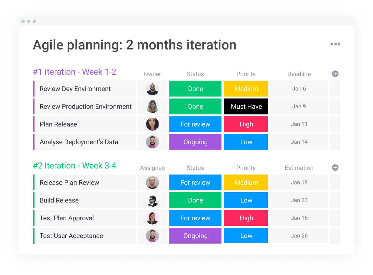 agile planning template