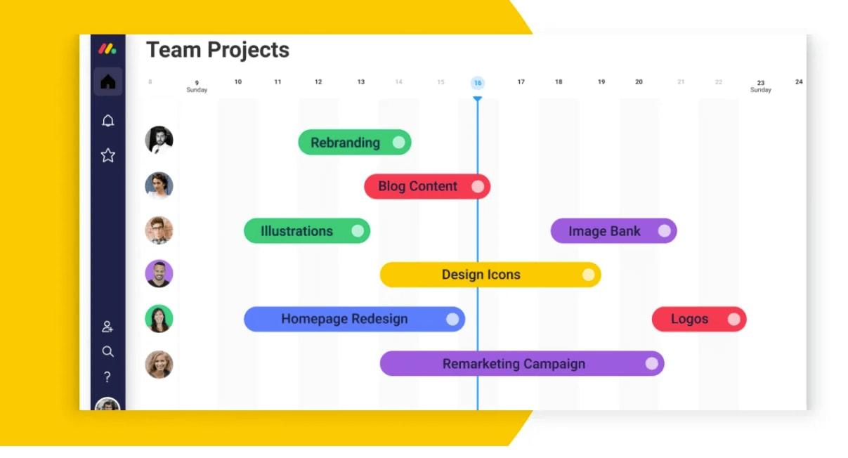 Screenshot showing colorful monday.com Gantt chart