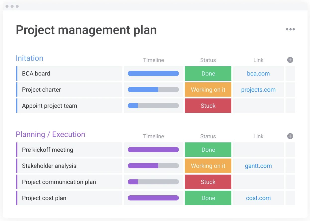 Screenshot of monday.com project management board demonstrating task status