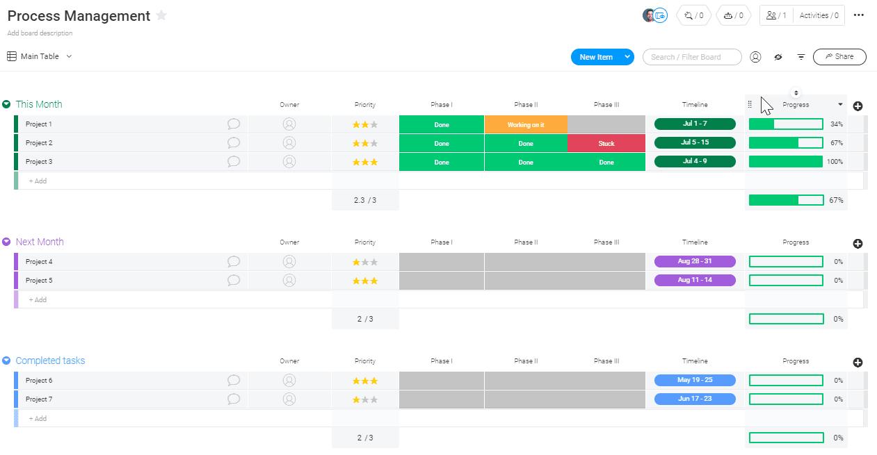 monday.com process management template