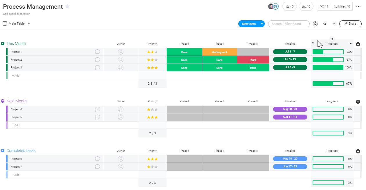 quality assurance QA monday.com process management template