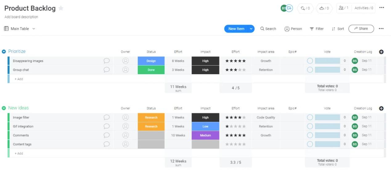 Screenshot showing monday.com product backlog template