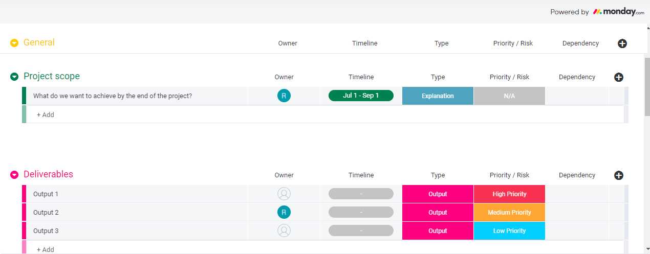 A screenshot of a project roadmap template from Monday.com