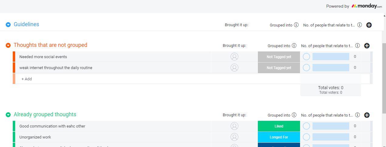 A screenshot of a Sprint retrospective template from Monday.com.