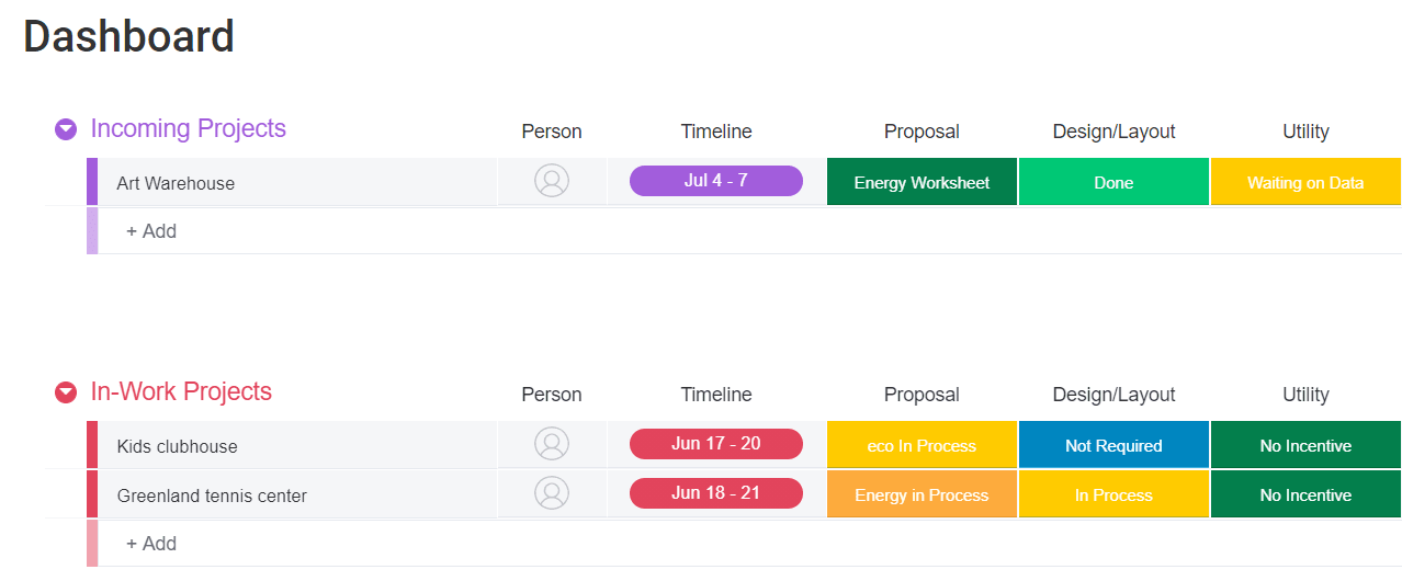 monday.com project management dashboard template