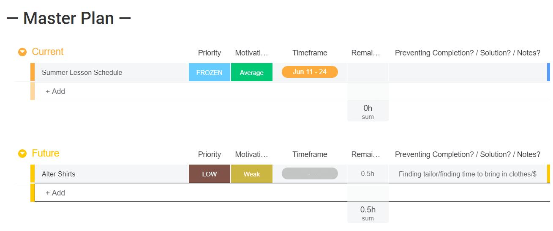 monday.com master plan template