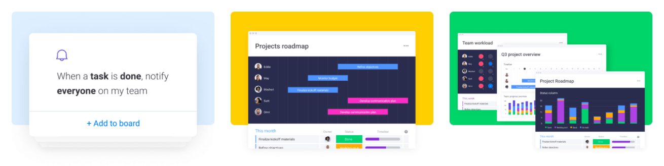monday.com product at a glance