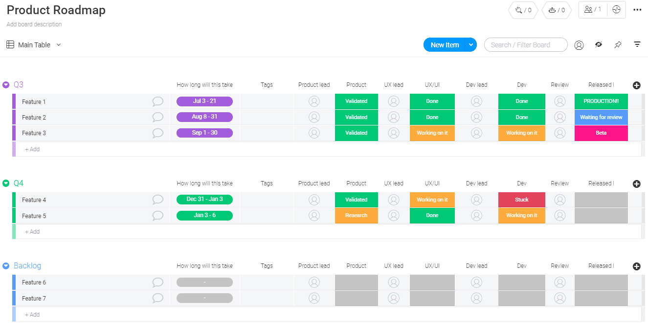 Product roadmap template example from monday.com