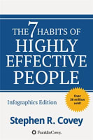 Productivity books: The 7 Habits of Highly Effective People bookcover