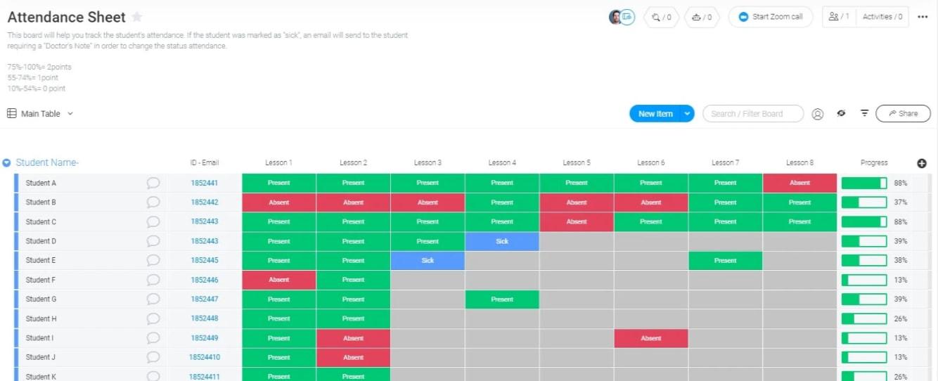 Screenshot from monday.com showing 'Attendance Sheet' template