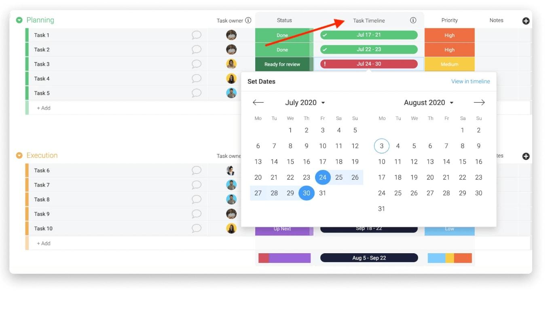 Screenshot of Gantt chart view on a Monday.com project board