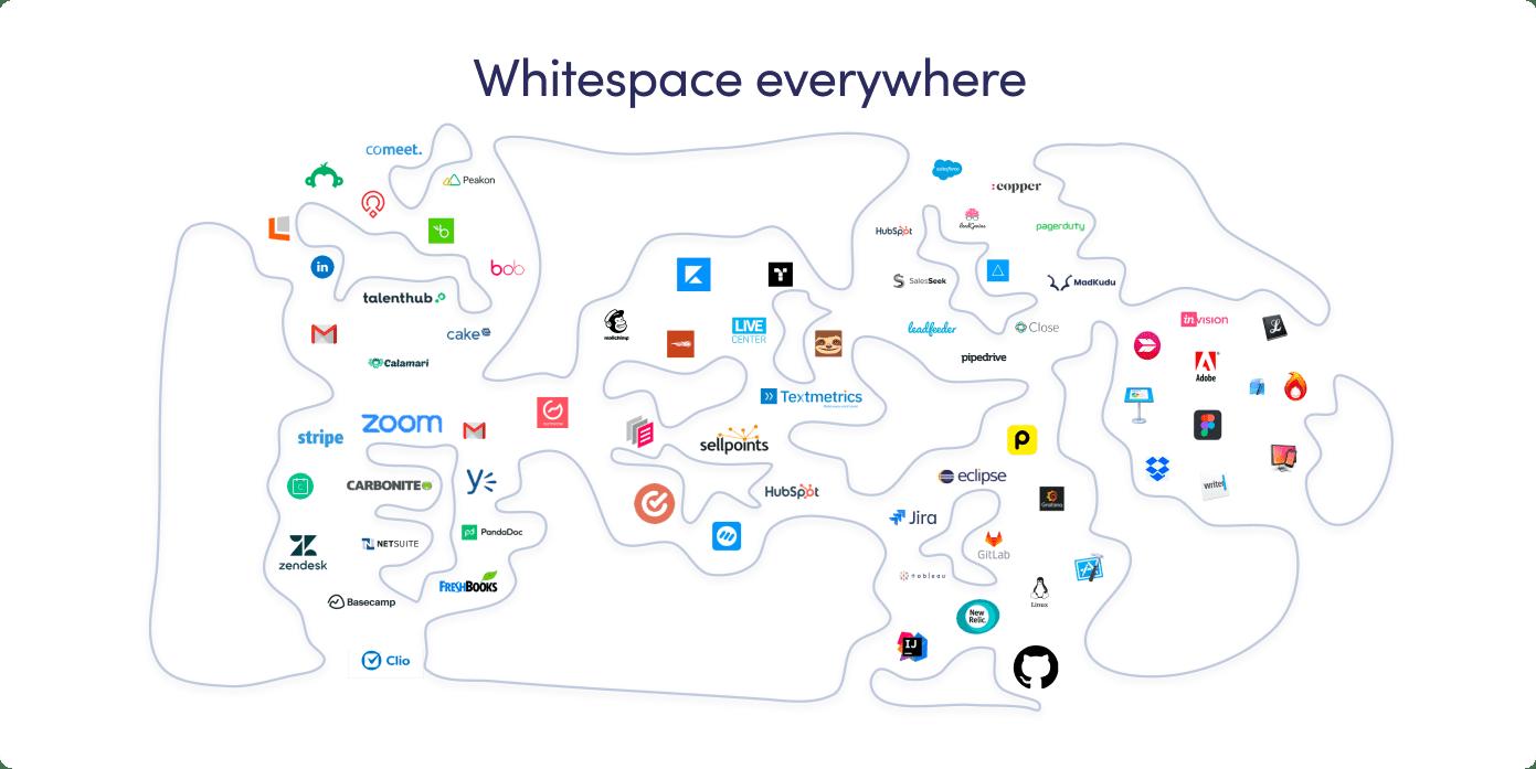 Whitespace everywhere (before work os)