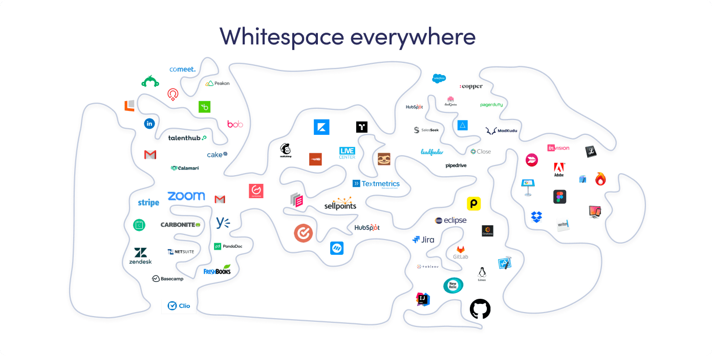 Whitespace everywhere (before work os)