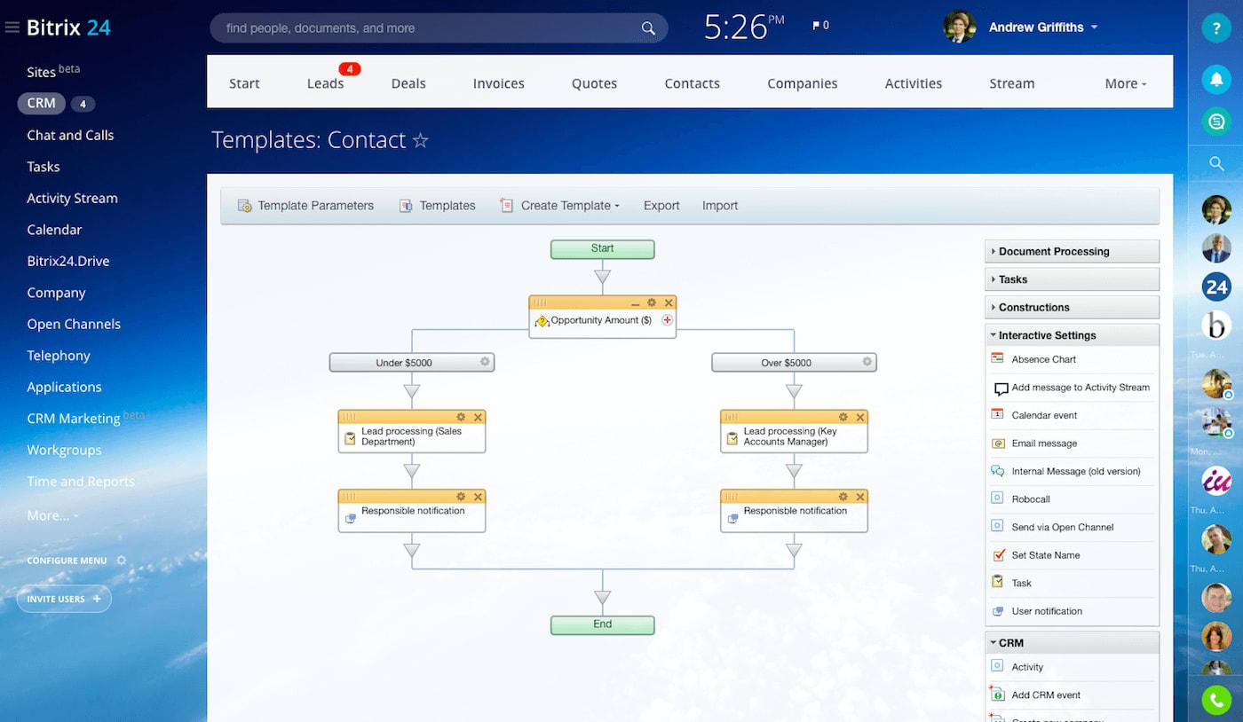 A screenshot of a BPM template from Bitrix24 .