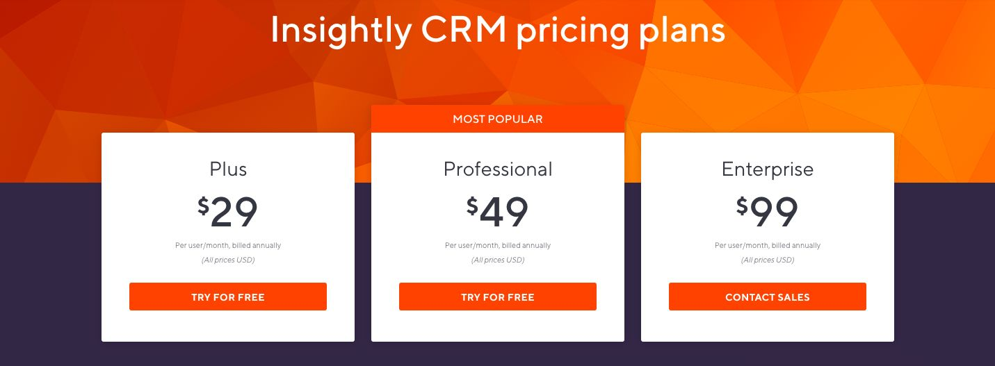 Pricing for Insightly CRM Plus, Professional and Enterprise plans