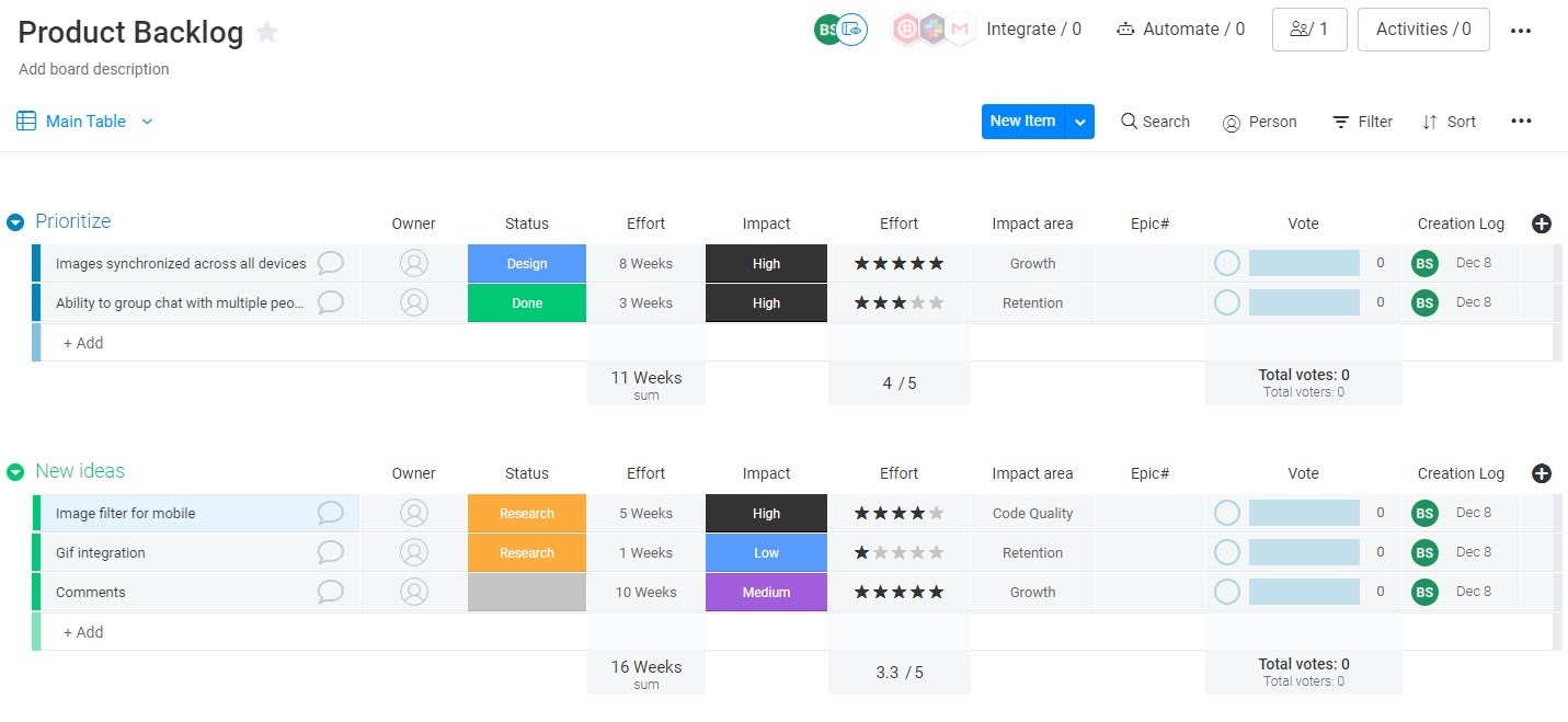 Product backlog in monday.com UI
