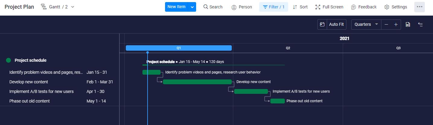 monday.com Gantt chart