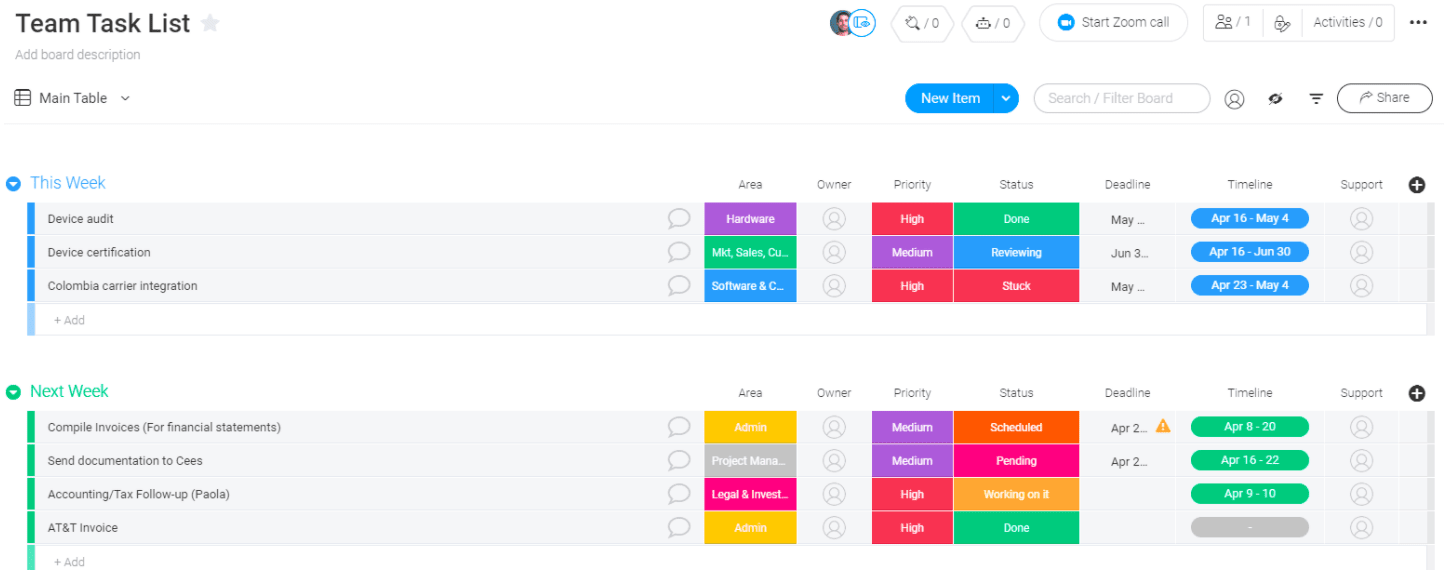 team task tracker template from Monday.com