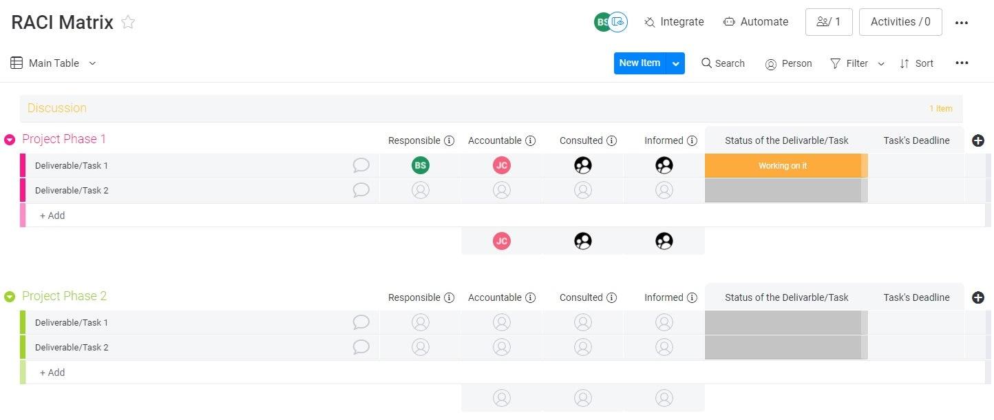 monday.com RACI matrix template