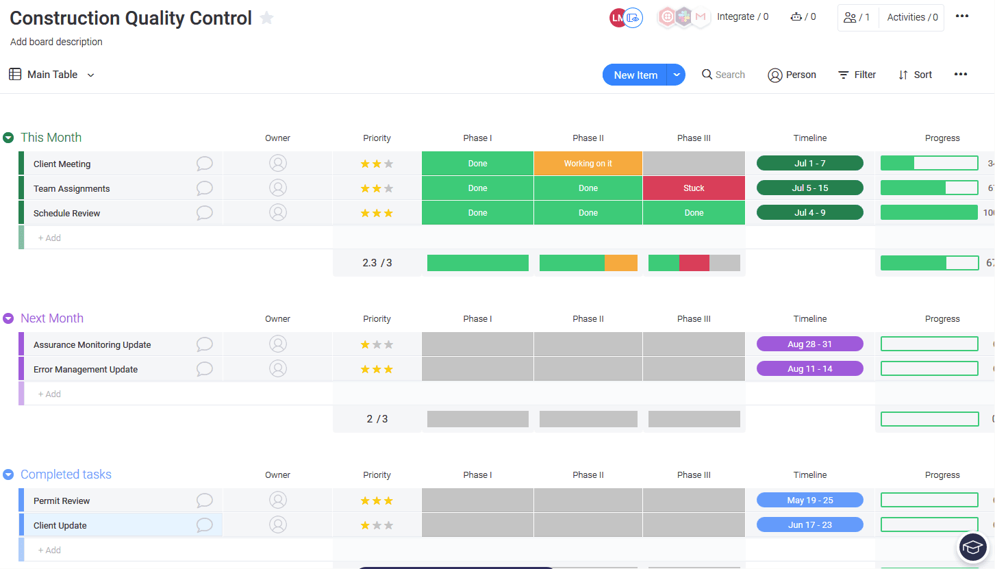 construction quality control template from Monday.com