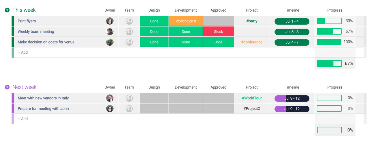 high-level project plan template from Monday.com