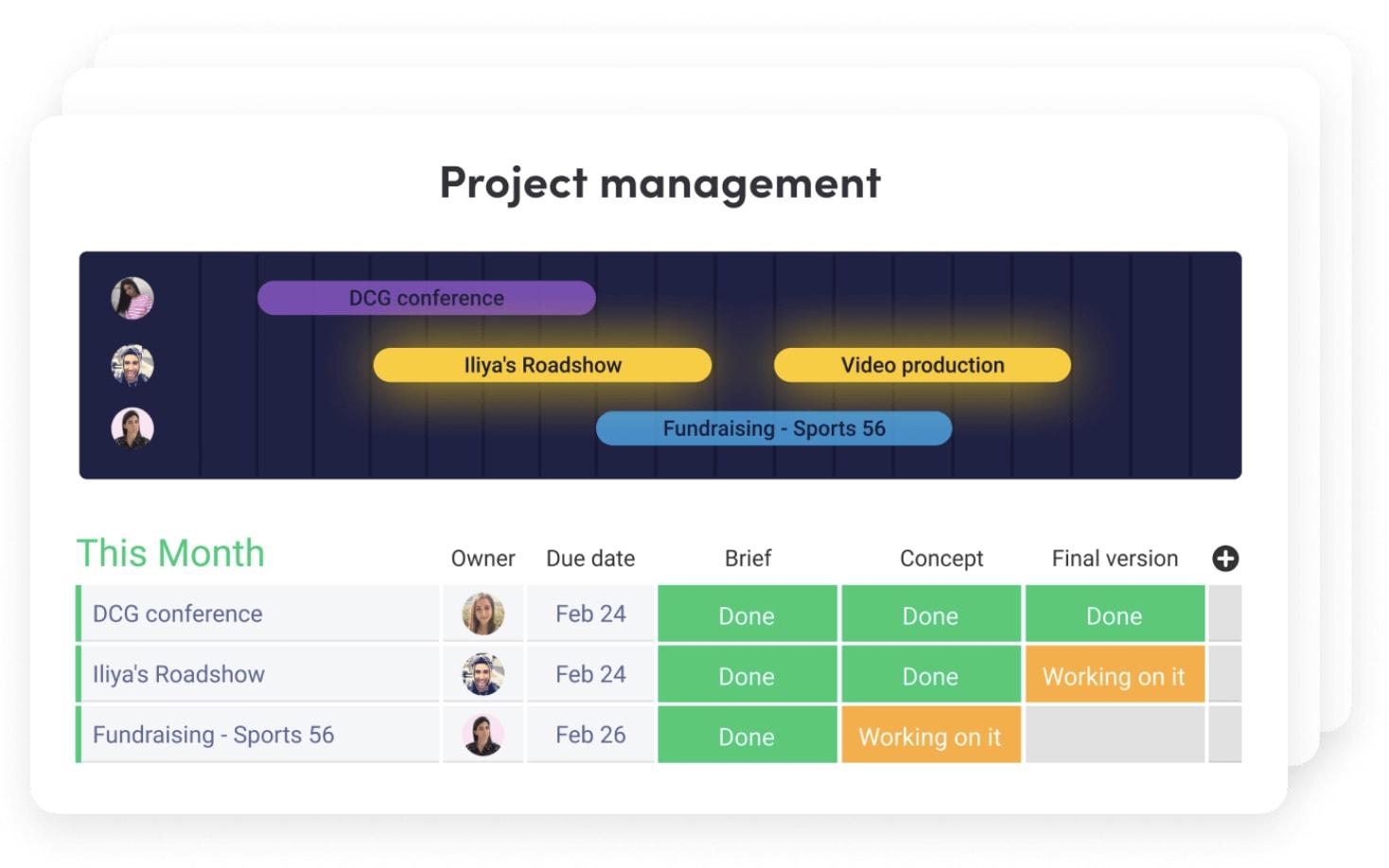 monday.com screenshot showing project management view