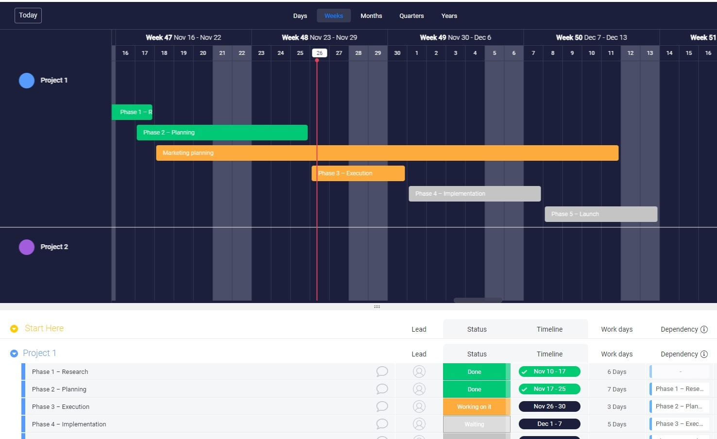 Gantt chart in monday.com UI