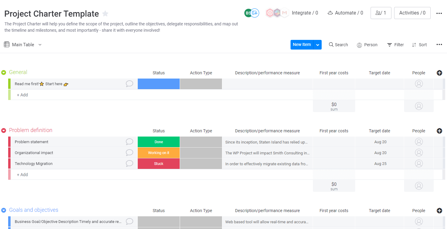 Project charter template in monday UI
