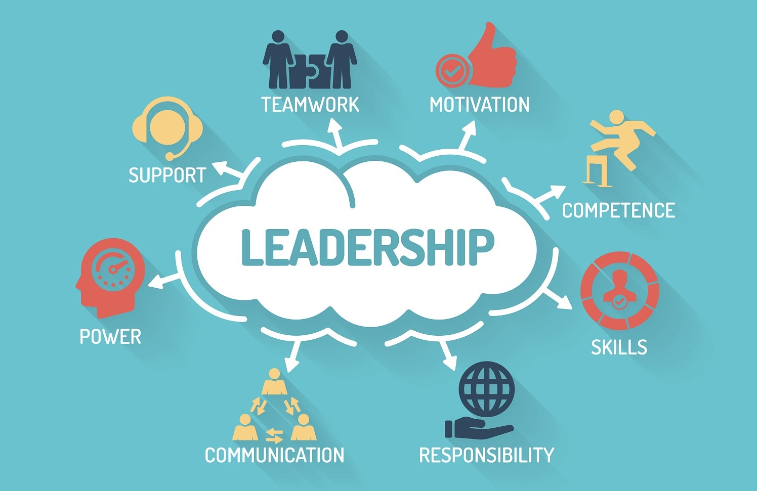 Leadership is a multi-faceted skill that takes many forms.