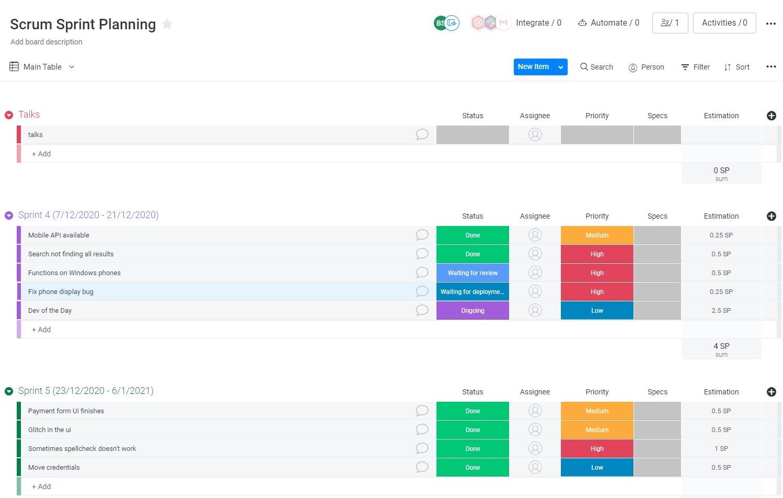 Scrum sprint board in monday.com UI