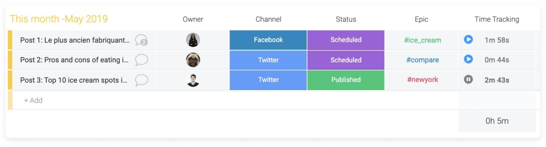 Screenshot of the monday.com Scrum Sprint planning interface